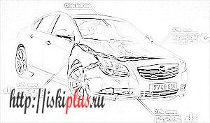 Оценка автомобиля после ДТП, процедура и порядок
